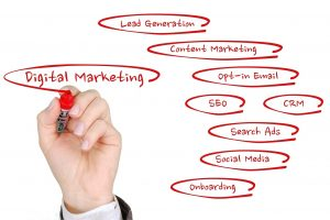 Strategia marketing digitale